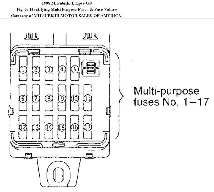 1998 Mitsubishi Eclipse Interior Fuse Box Diagram ...