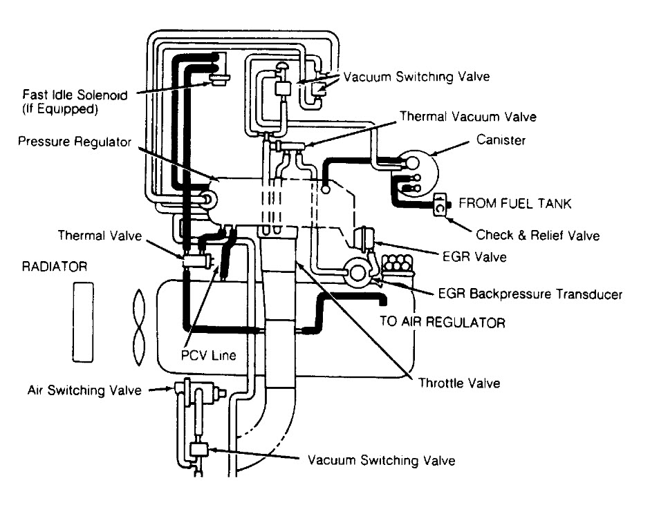 1999 Isuzu Trooper Engine Diagram Isuzu Rodeo Engine