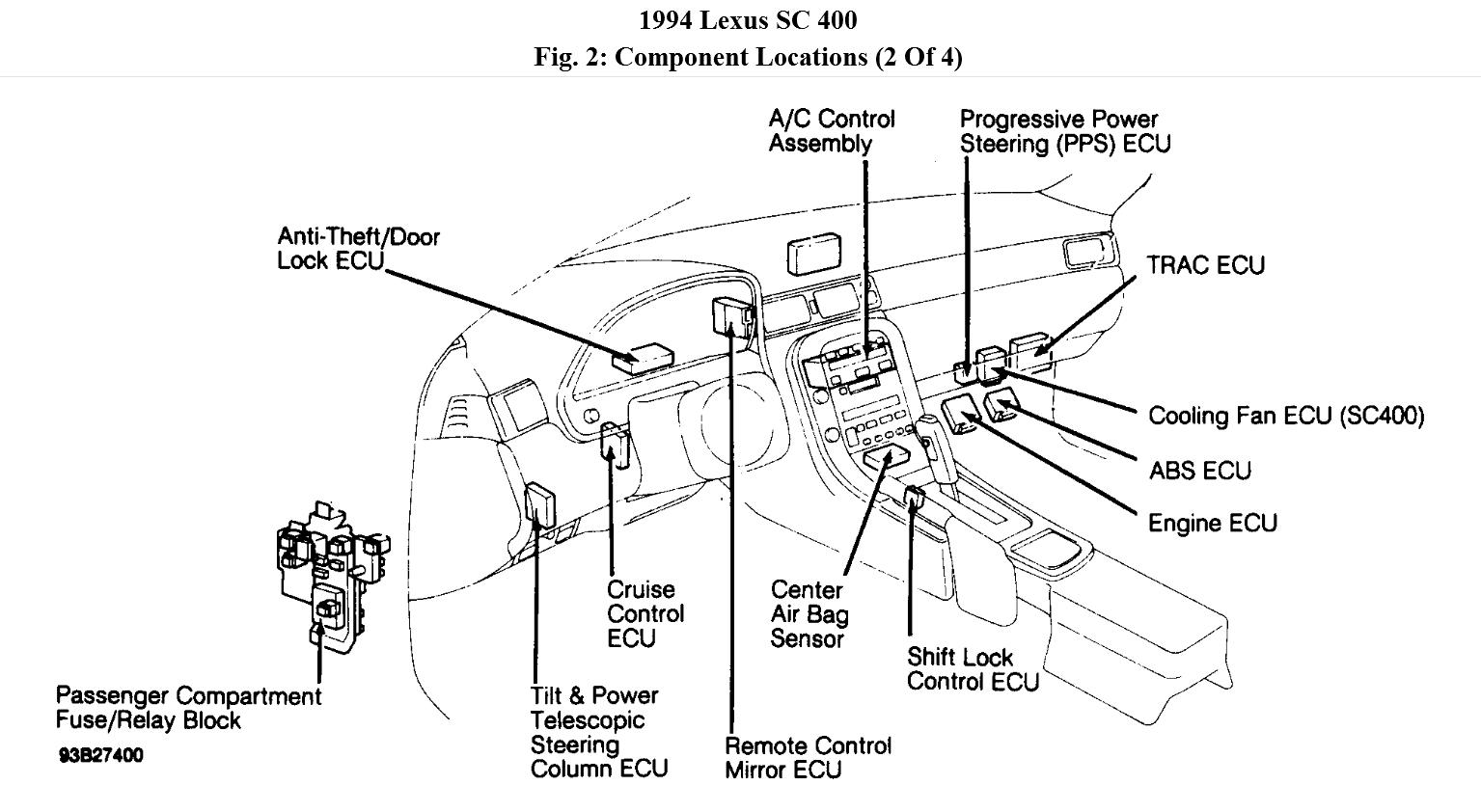 hight resolution of sc400 ecu wiring diagram wiring diagram forward sc400 ecu wiring diagram