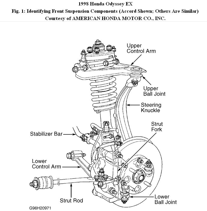 Front Suspension Diagram: I Have a 1998 Honda Odyssey and