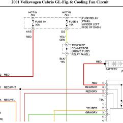 Vw Beetle Wiring Diagram 2000 Crochet Pattern Volkswagen Cooling Fan