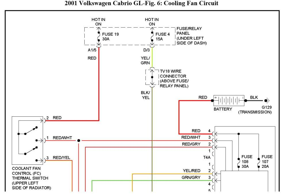 medium resolution of 2001 vw cabrio cooling fan well not turn on thumb 2000 vw beetle engine diagram