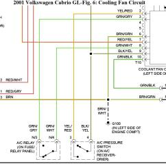 2000 Vw Beetle Engine Diagram Fan Motor Capacitor Wiring 2002 Volkswagen Best Secret