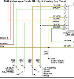 2001 vw cabrio fuse box diagram 31 wiring diagram images [ 1254 x 855 Pixel ]