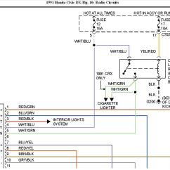 1996 Honda Civic Radio Wiring Diagram Kohler Ignition Switch 1991 Ok I Have A