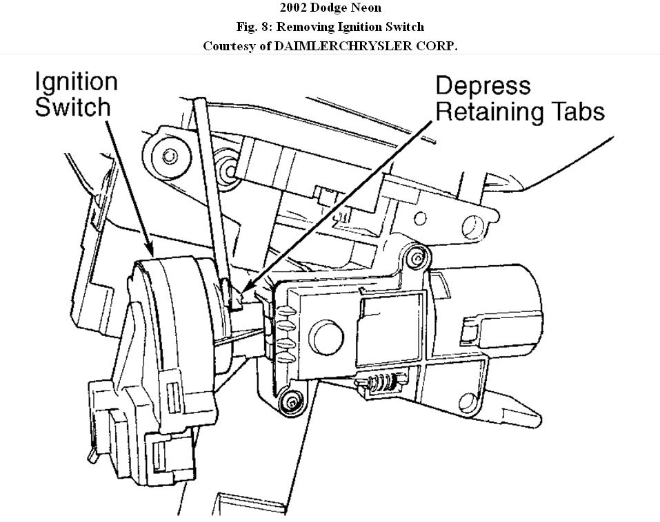 Service manual [How To Fix 1998 Plymouth Neon Inhibitor