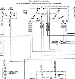 1993 town car wiring lamps wiring diagram operations 1993 town car wiring lamps wiring diagrams posts [ 1564 x 831 Pixel ]