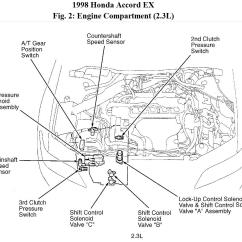 1998 Honda Accord Wiring Diagram Mitsubishi Rvr Ecu 2002 Check Engine Light Cel And