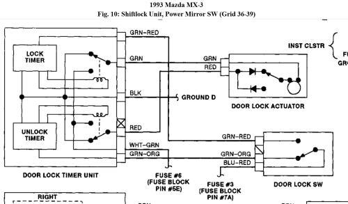 small resolution of mazda mx 3 fuse box diagram
