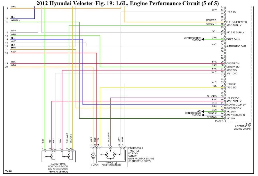 medium resolution of no start no power to fuel pumpwiring diagrams for hyundai veloster 19