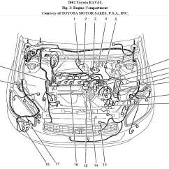 Ml320 Engine Diagram Wiring For Car Trailer Lights Mercedes Benz E320 Transmission Html