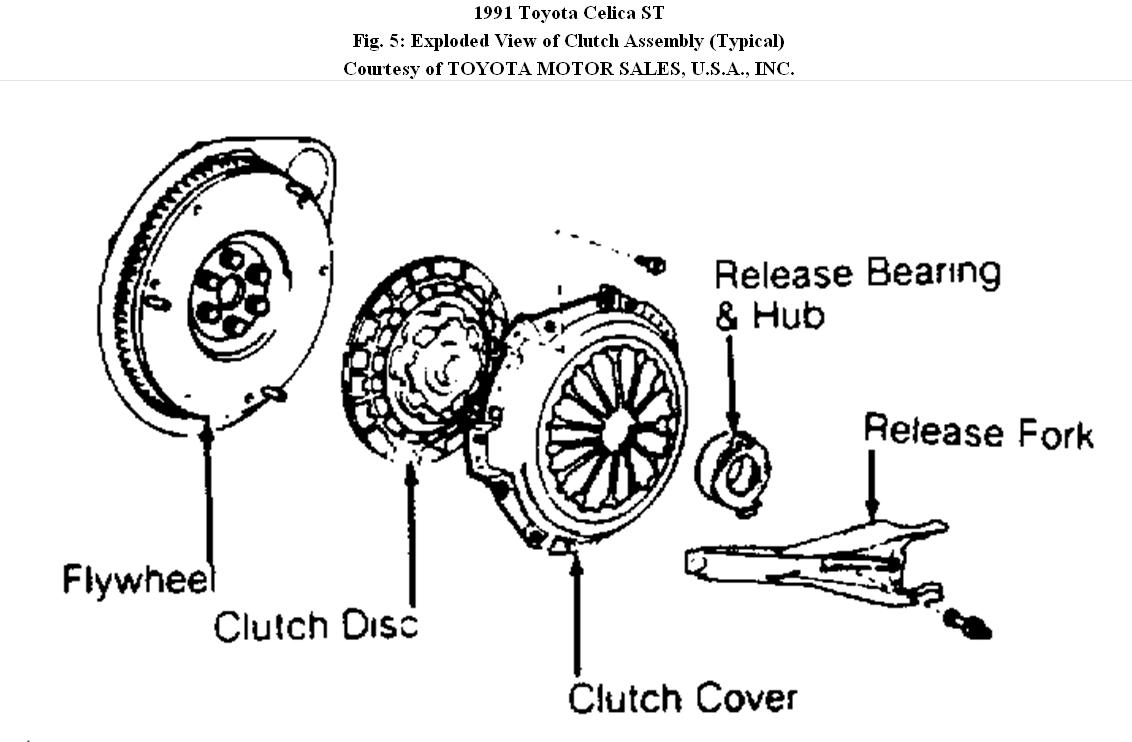 Clutch Replacement: How to Replace a Clutch on a 1991
