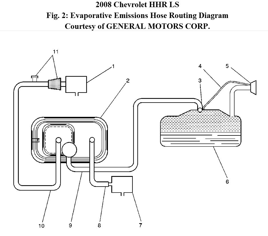 Engine Vacuum Diagram Is Neede: 2008 Chevy HHR SS 2.0L