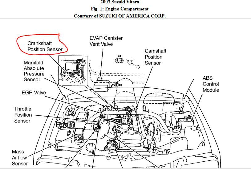 Hyundai Sonata Power Antenna Wiring Diagram Honda CR-V