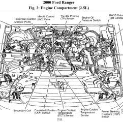 2000 Ford Ranger Engine Diagram 2003 Toyota Corolla Alternator Wiring Temperature Sending Unit Autos Post