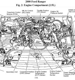 ford explorer coolant temp sensor wiring diagram 48 1997 ford ranger wiring diagram 1998 ford ranger fuse diagram [ 1324 x 857 Pixel ]