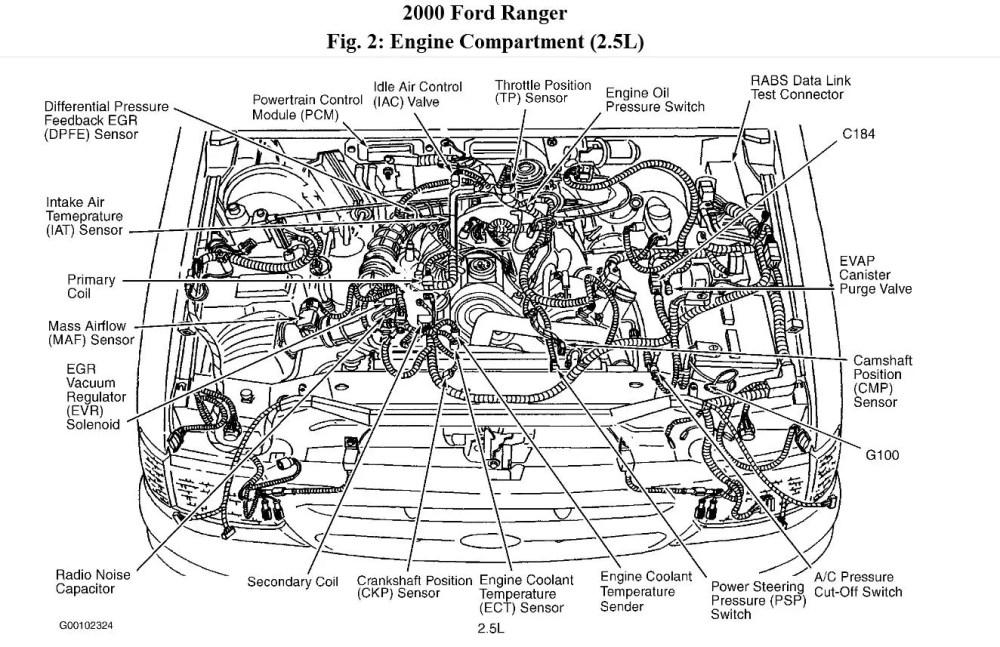 medium resolution of ford explorer coolant temp sensor wiring diagram 48 1997 ford ranger wiring diagram 1998 ford ranger fuse diagram
