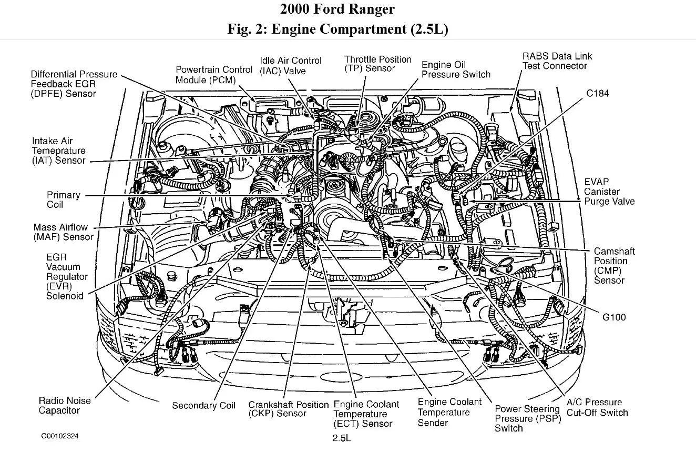 hight resolution of ford explorer coolant temp sensor wiring diagram 48 1997 ford ranger wiring diagram 1998 ford ranger fuse diagram
