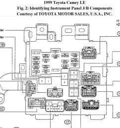 99 toyota fuse box diagram wiring diagram sample 1997 toyota camry le wiring diagram 1997 [ 1298 x 857 Pixel ]