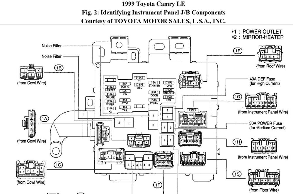 medium resolution of 1999 toyota camry fuse box schema diagram database