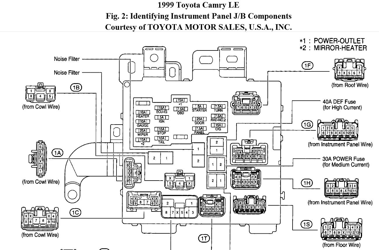 hight resolution of 99 toyota fuse box diagram wiring diagram sample 1997 toyota camry le wiring diagram 1997