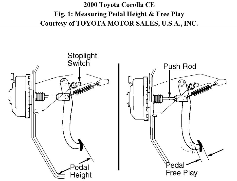 [How To Repair 1997 Toyota Corolla Emergency Pedal Cable
