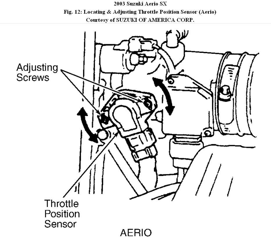 02-27-11 Aerio Sx Tps Adjustment: 2003 Suzuki Aerio Sx