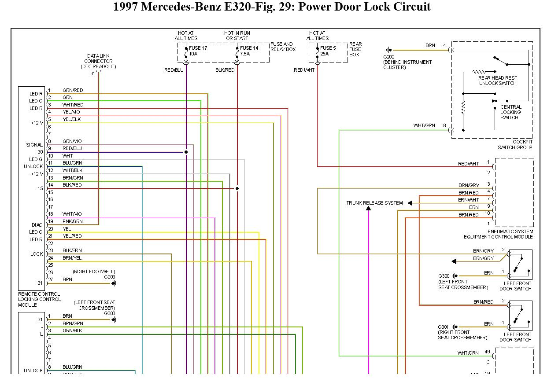 ecu wiring diagram mercedes ethernet wall jack e55 fuse box 2003 c320