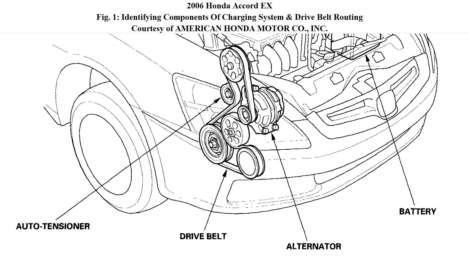 Wiring Diagram: 14 2008 Honda Accord Serpentine Belt Diagram