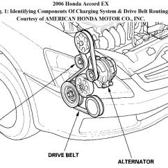 2006 Honda Civic Alternator Wiring Diagram Les Paul 50s Hi I Also Have A Accord Ex 2 4 L And Need To