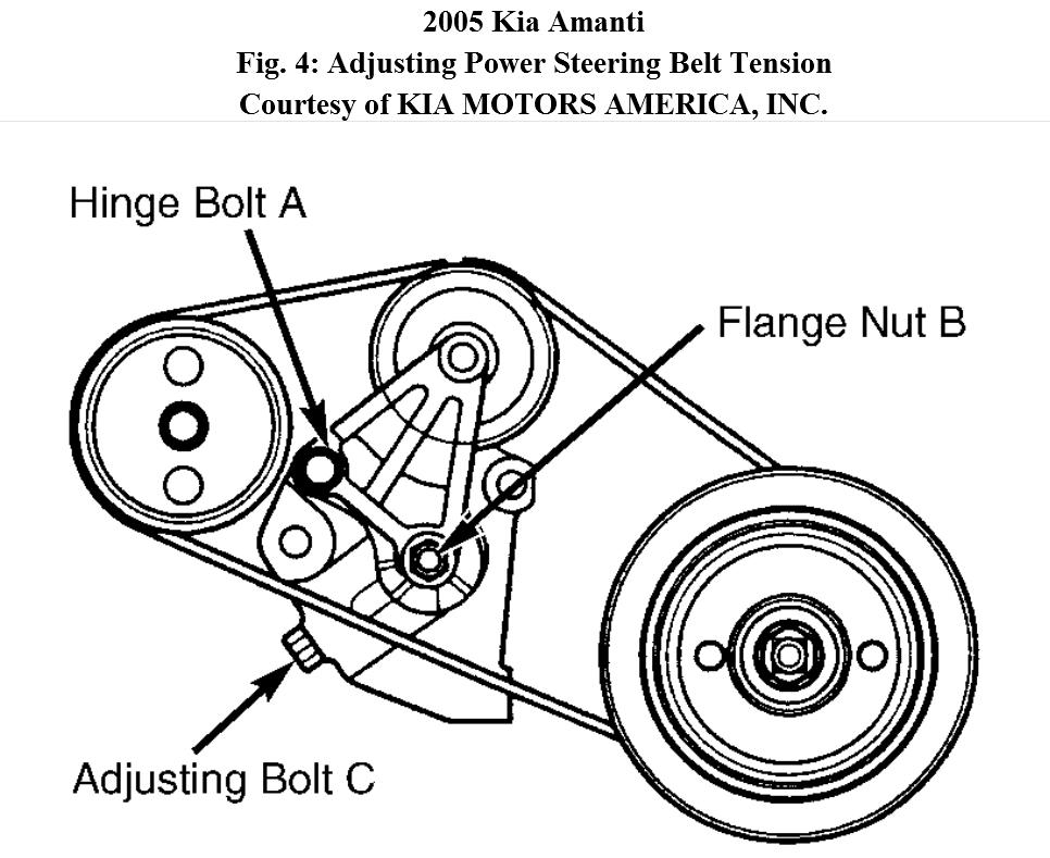 Service manual [2009 Kia Amanti T Belt Replacement