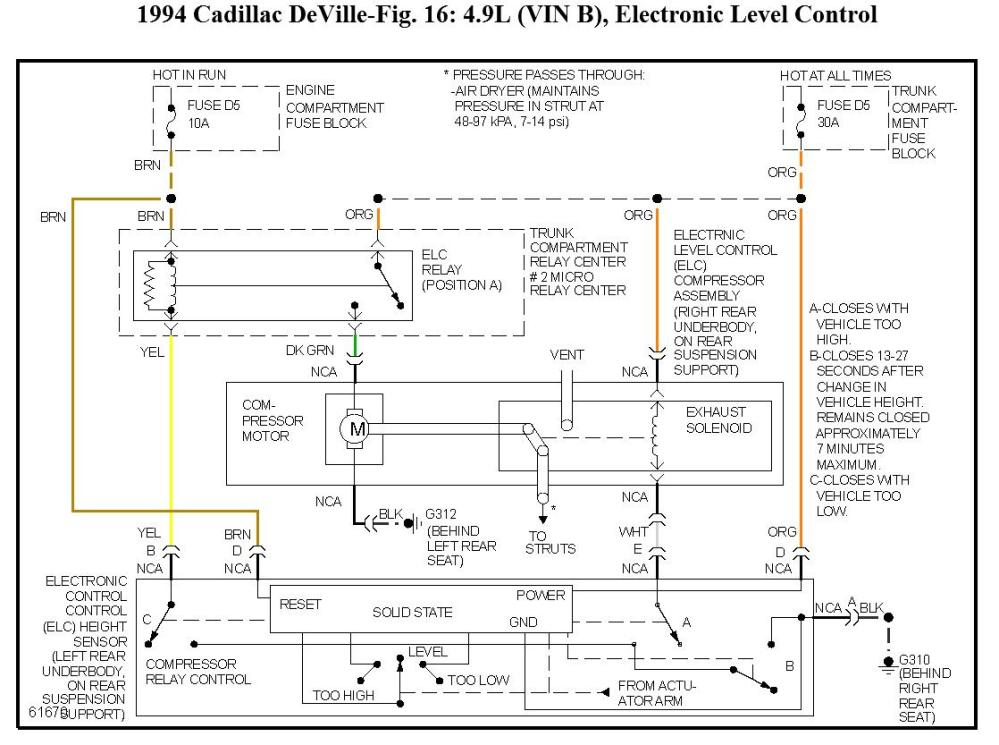 medium resolution of question 1994 cadillac deville fuse 5 60 amp maxifuse controls thumb