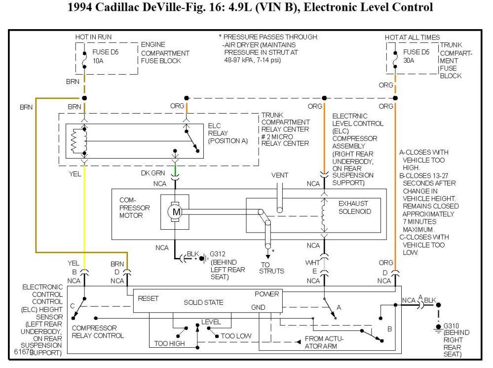 medium resolution of fuse box 1994 cadillac deville