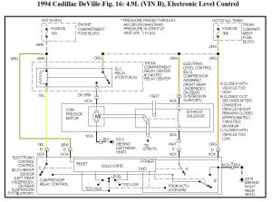 1994 Cadillac Deville Fuse Box Diagram : 38 Wiring Diagram