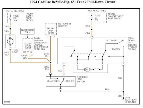 small resolution of 1994 cadillac seville wiring diagram wiring diagram centrequestion 1994 cadillac deville fuse 5 60 amp