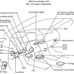 2000 Nissan Maxima Wiring Diagram Jvc Car Stereo Color 1995 Gle Fuse Box 1996 Infiniti I30