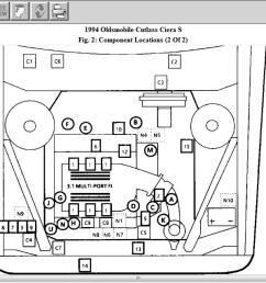 94 oldsmobile cutl ciera engine diagram 94 oldsmobile 98 94 oldsmobile cutlass ciera fuse box 94 [ 1350 x 638 Pixel ]
