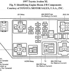 fuse box 97 toyota camry wiring diagram repair guides 1997 camry fuse diagram [ 1320 x 837 Pixel ]