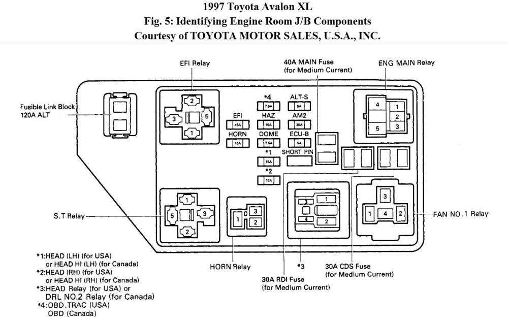 medium resolution of 2011 toyota avalon fuse box wiring diagram 2001 toyota avalon fuse diagram