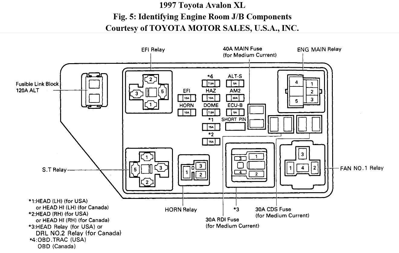 hight resolution of 2011 toyota avalon fuse box wiring diagram 2001 toyota avalon fuse diagram