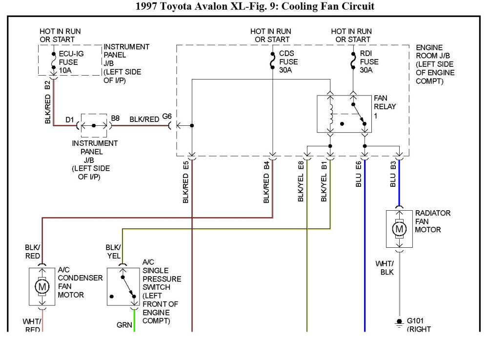 medium resolution of 2001 toyota avalon fuse box diagram