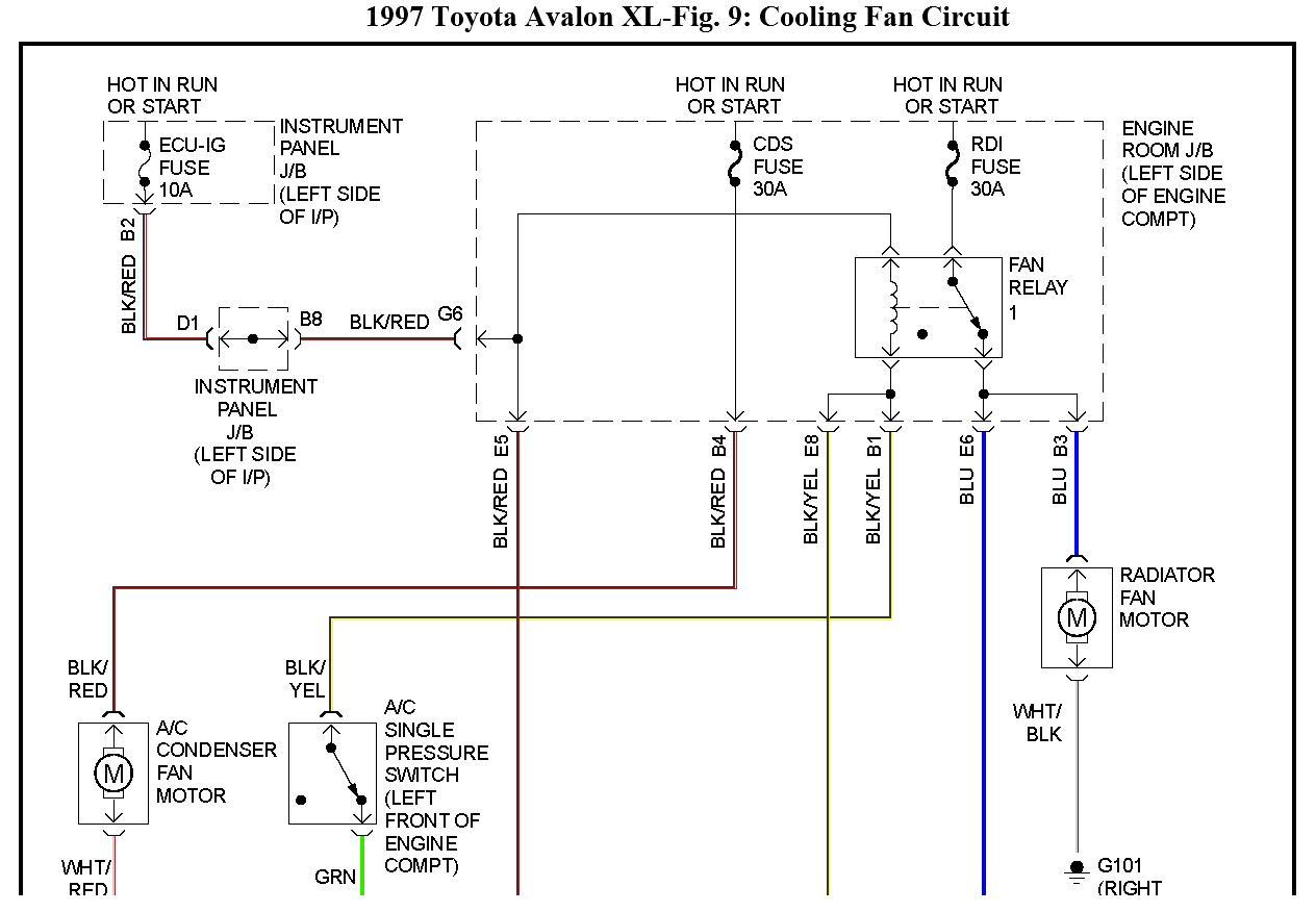 hight resolution of 2001 toyota avalon fuse box diagram