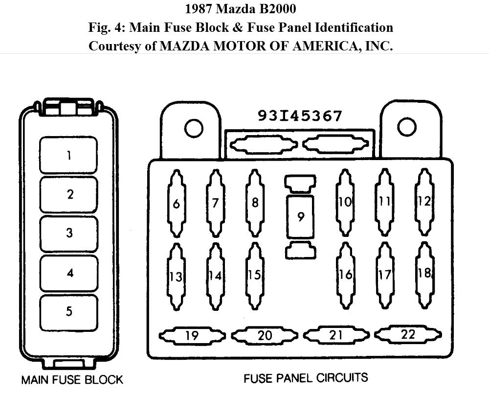 Mazda B2200 Fuse Box Diagram : 28 Wiring Diagram Images