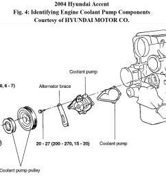 hyundai atos 1997 engine diagram [ 1194 x 835 Pixel ]