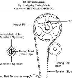 hyundai atos 1997 engine diagram wiring diagrams one rh 86 moikensmarmelaedchen de 2007 hyundai entourage engine diagram hyundai elantra engine schematics [ 1078 x 877 Pixel ]