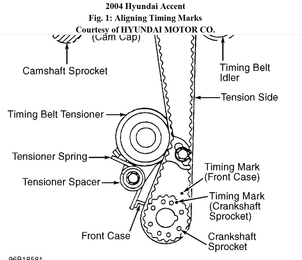 hight resolution of 2003 hyundai xg350 engine diagram images gallery service manual installing a 2007 hyundai accent timing