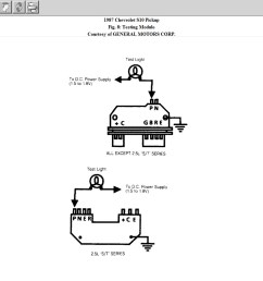 1987 s10 2 5l engine diagram product wiring diagrams u2022 1995 chevy s10 wiring diagram [ 1658 x 913 Pixel ]