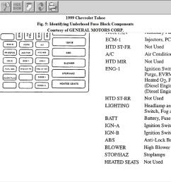 tahoe fuse box wiring diagram toolbox fuse box tahoe 2004 99 tahoe fuse box wiring diagram [ 1264 x 682 Pixel ]