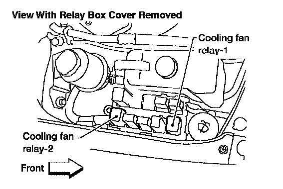 Cooling Fan Relay Location: Where Is the Radiator Fan