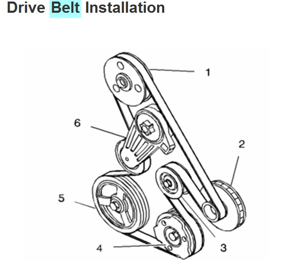 Service manual [Diagram To Install Serpentine Belt 1996